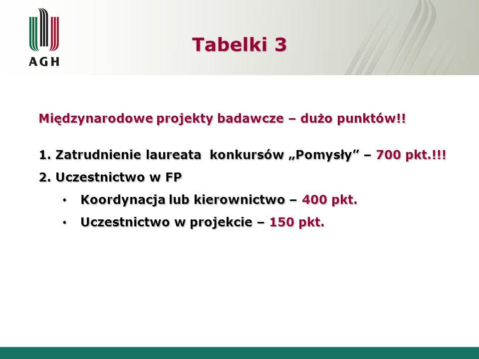 Tabelki 3 Międzynarodowe projekty badawcze – dużo punktów!!