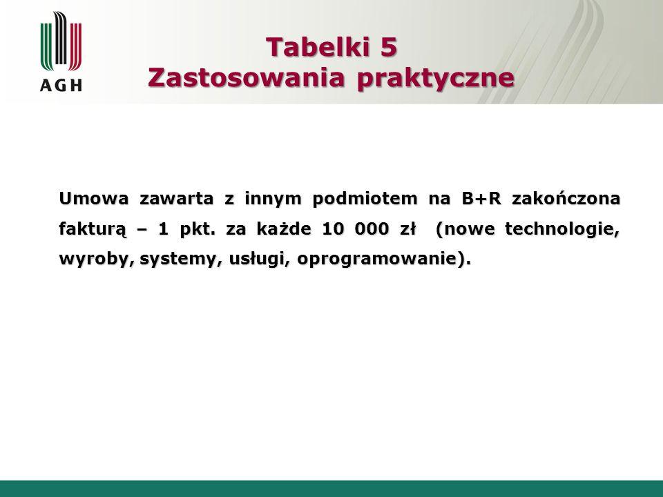 Tabelki 5 Zastosowania praktyczne