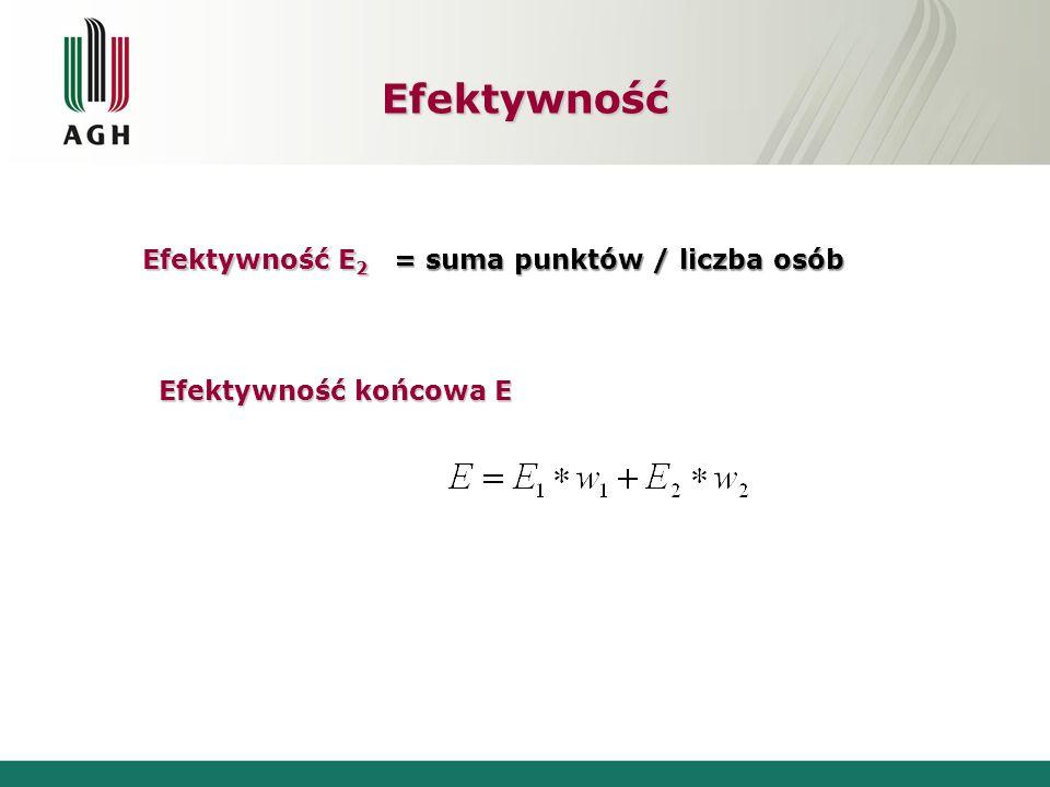 Efektywność Efektywność E2 = suma punktów / liczba osób