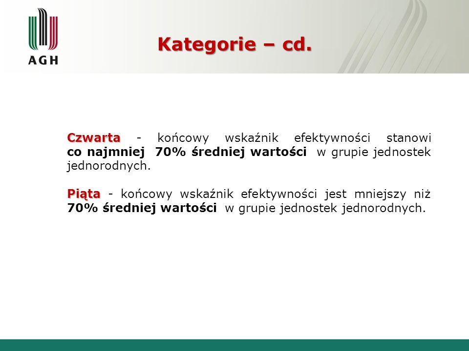 Kategorie – cd. Czwarta - końcowy wskaźnik efektywności stanowi co najmniej 70% średniej wartości w grupie jednostek jednorodnych.