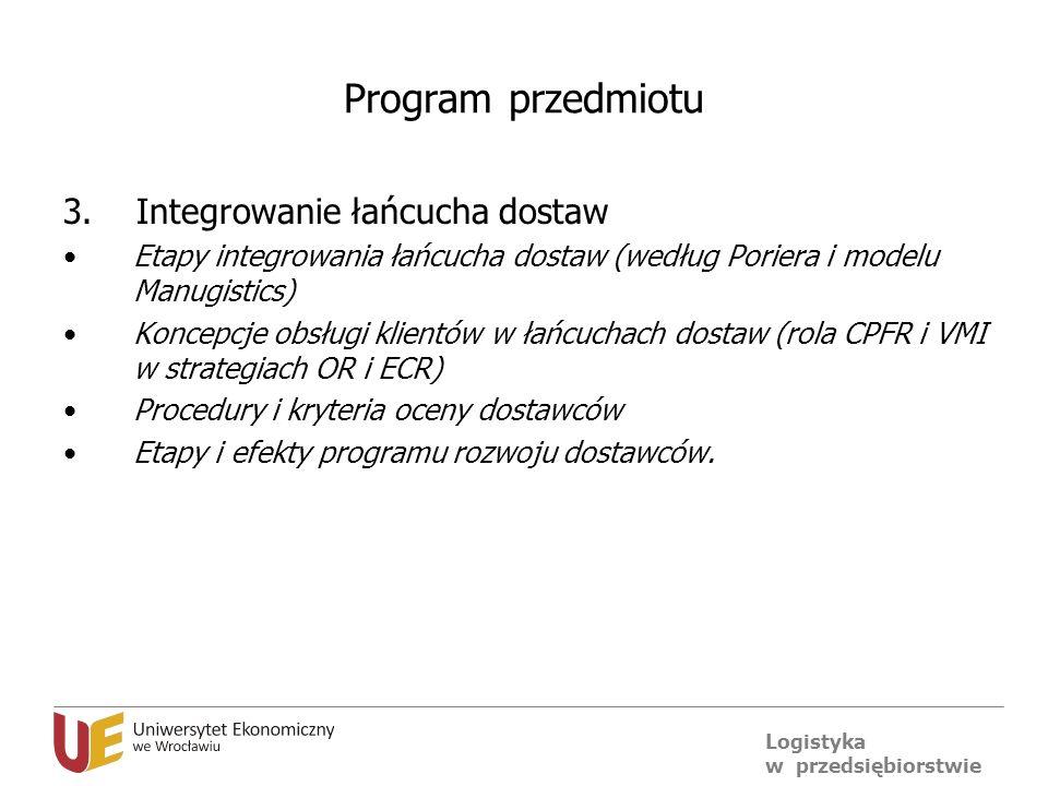 Program przedmiotu 3. Integrowanie łańcucha dostaw