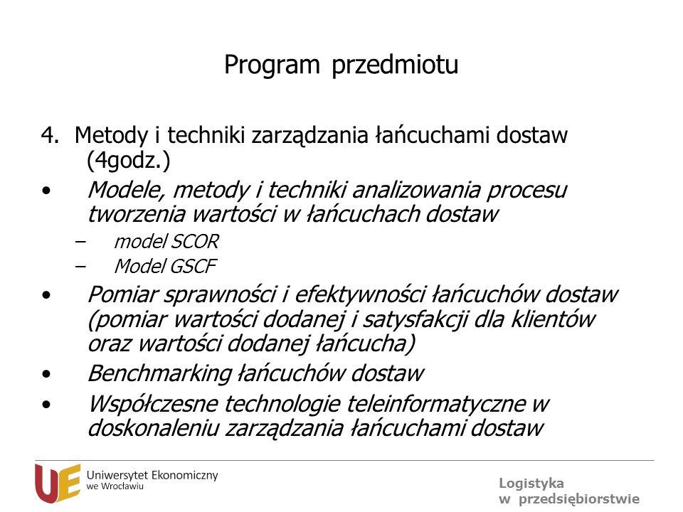 Program przedmiotu 4. Metody i techniki zarządzania łańcuchami dostaw (4godz.)