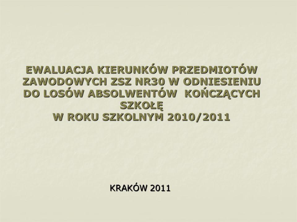 EWALUACJA KIERUNKÓW PRZEDMIOTÓW ZAWODOWYCH ZSZ NR30 W ODNIESIENIU DO LOSÓW ABSOLWENTÓW KOŃCZĄCYCH SZKOŁĘ W ROKU SZKOLNYM 2010/2011