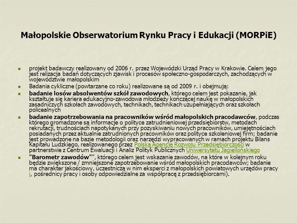 Małopolskie Obserwatorium Rynku Pracy i Edukacji (MORPiE)