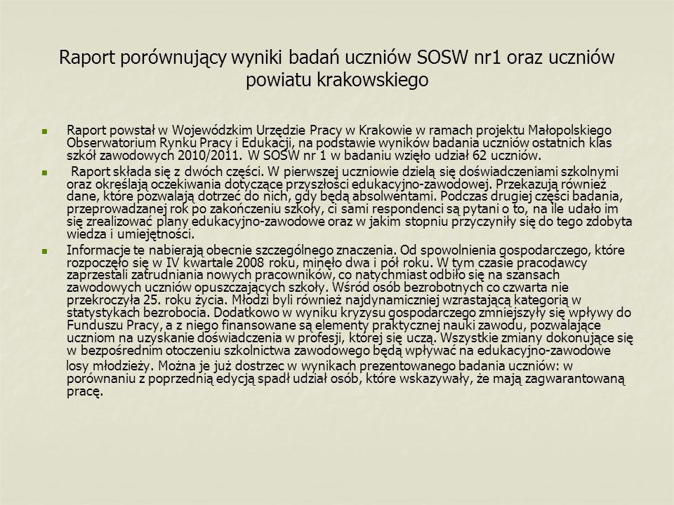 Raport porównujący wyniki badań uczniów SOSW nr1 oraz uczniów powiatu krakowskiego