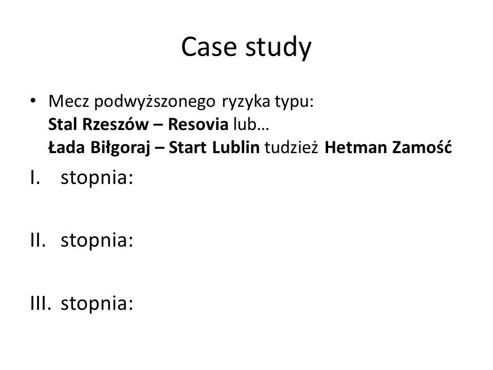 Case study Mecz podwyższonego ryzyka typu: Stal Rzeszów – Resovia lub… Łada Biłgoraj – Start Lublin tudzież Hetman Zamość.
