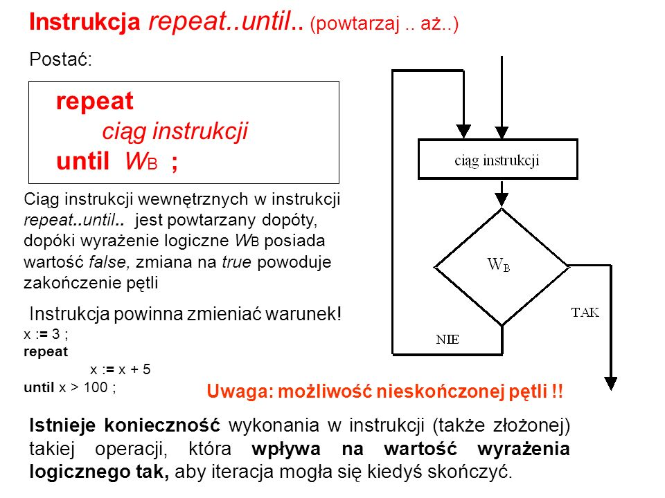 repeat until WB ; Instrukcja repeat..until.. (powtarzaj .. aż..)