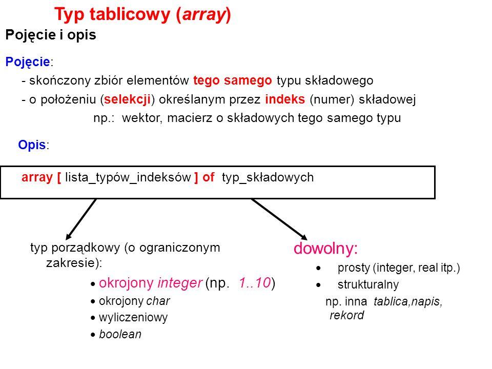 Typ tablicowy (array) dowolny: Pojęcie i opis Pojęcie: