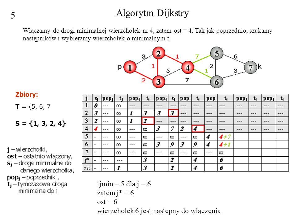 Algorytm Dijkstry 5.