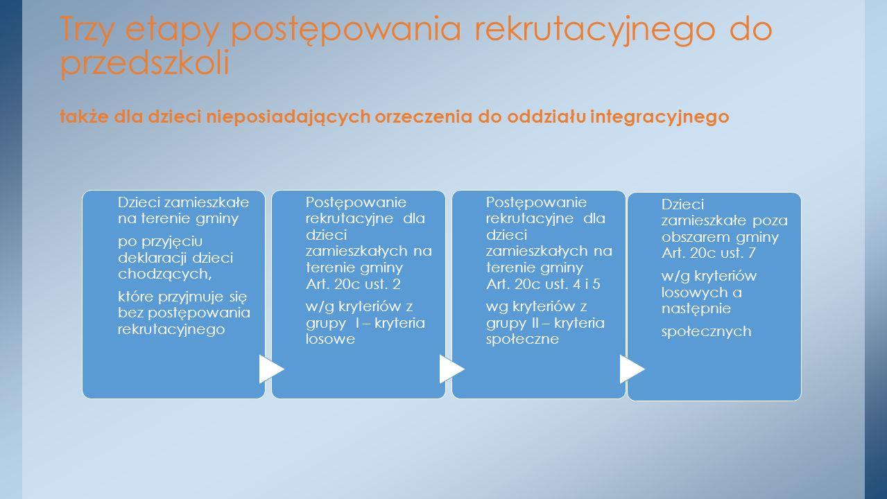 Trzy etapy postępowania rekrutacyjnego do przedszkoli także dla dzieci nieposiadających orzeczenia do oddziału integracyjnego
