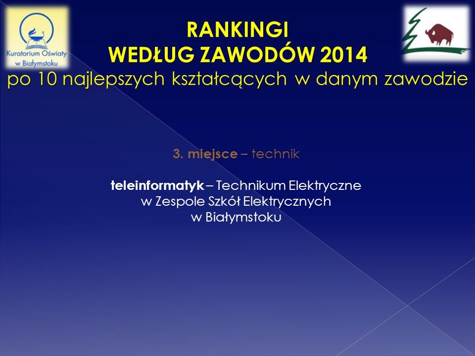 Rankingi według zawodów 2014