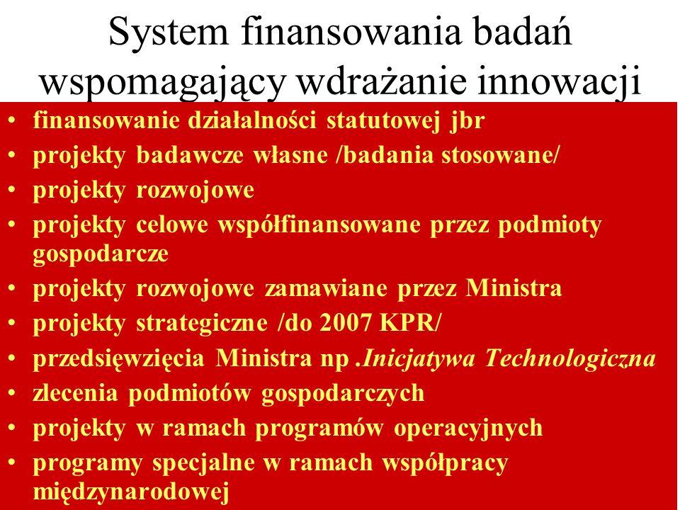 System finansowania badań wspomagający wdrażanie innowacji