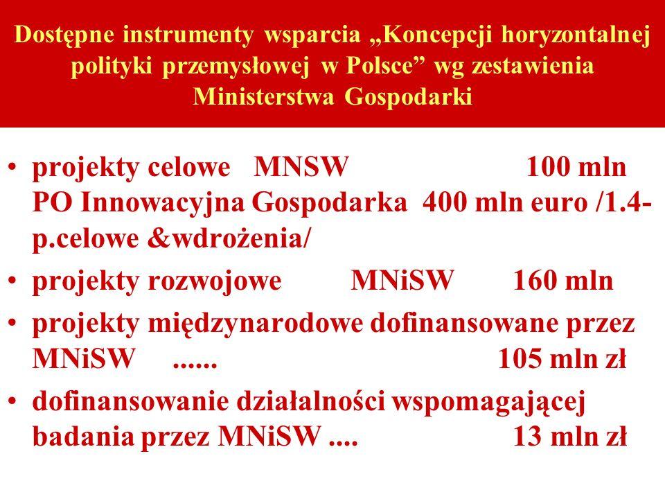 projekty rozwojowe MNiSW 160 mln
