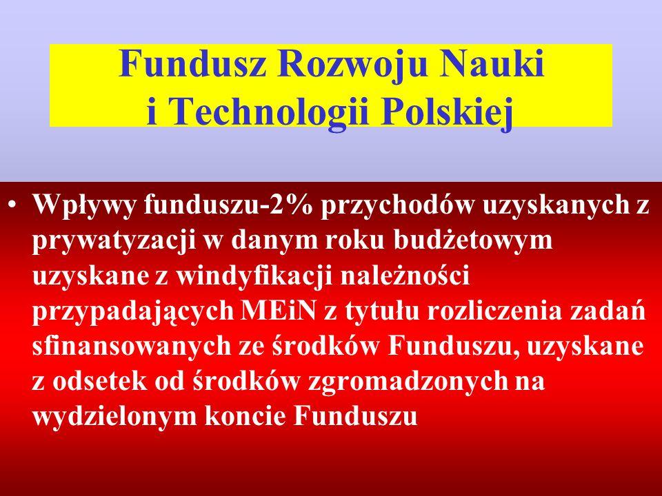 Fundusz Rozwoju Nauki i Technologii Polskiej