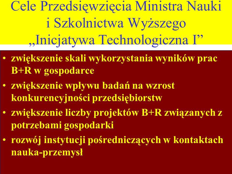 """Cele Przedsięwzięcia Ministra Nauki i Szkolnictwa Wyższego """"Inicjatywa Technologiczna I"""