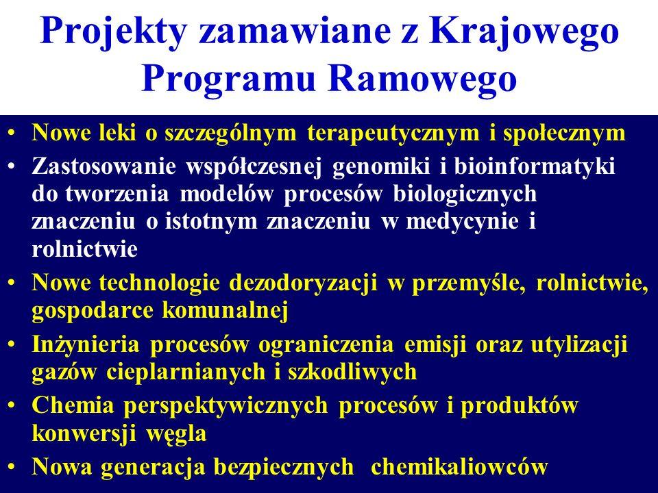 Projekty zamawiane z Krajowego Programu Ramowego