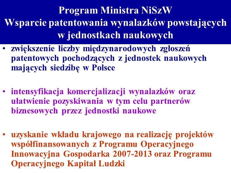 Program Ministra NiSzW Wsparcie patentowania wynalazków powstających w jednostkach naukowych