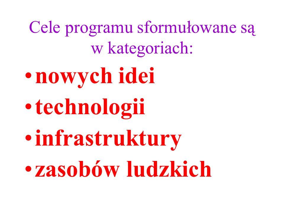 Cele programu sformułowane są w kategoriach: