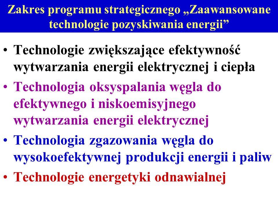 Technologie energetyki odnawialnej