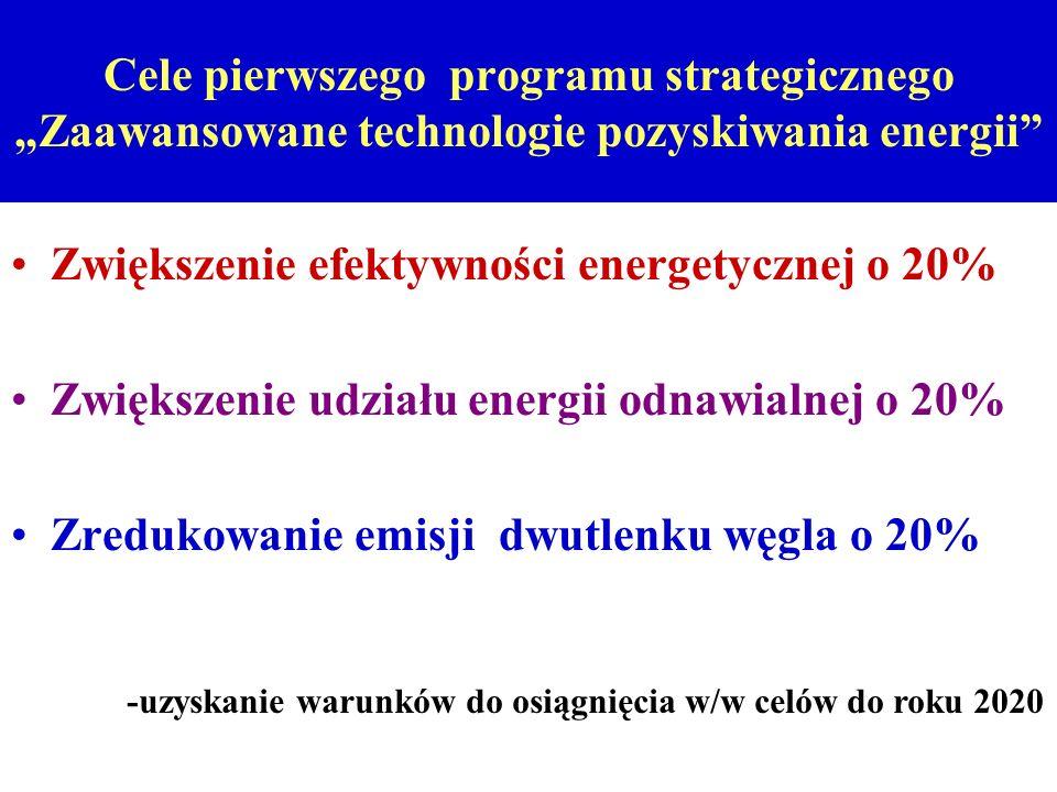 Zwiększenie efektywności energetycznej o 20%