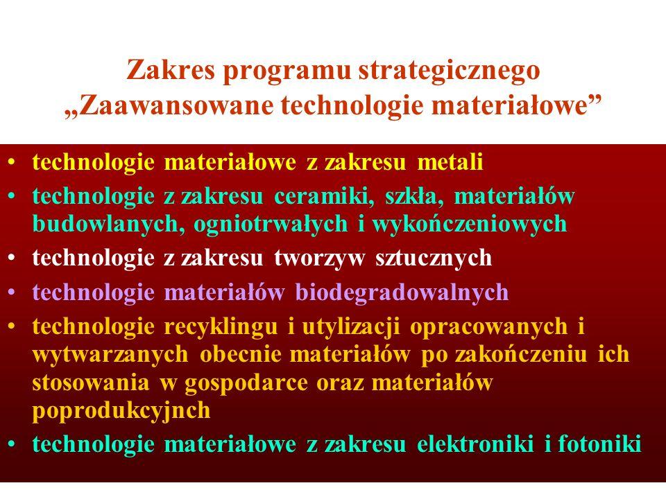 """Zakres programu strategicznego """"Zaawansowane technologie materiałowe"""