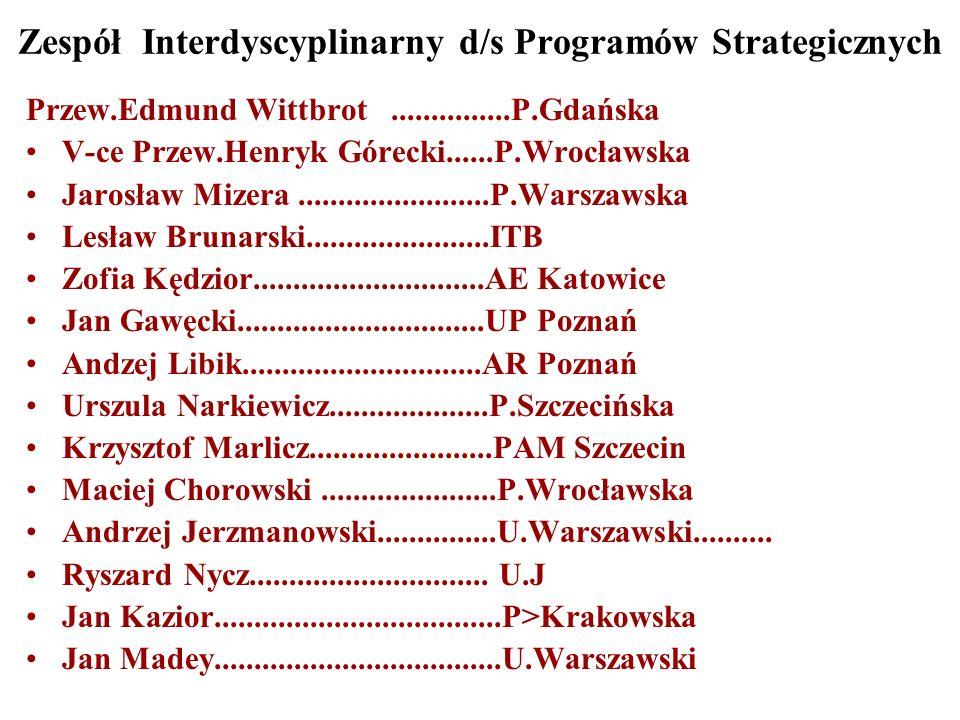 Zespół Interdyscyplinarny d/s Programów Strategicznych