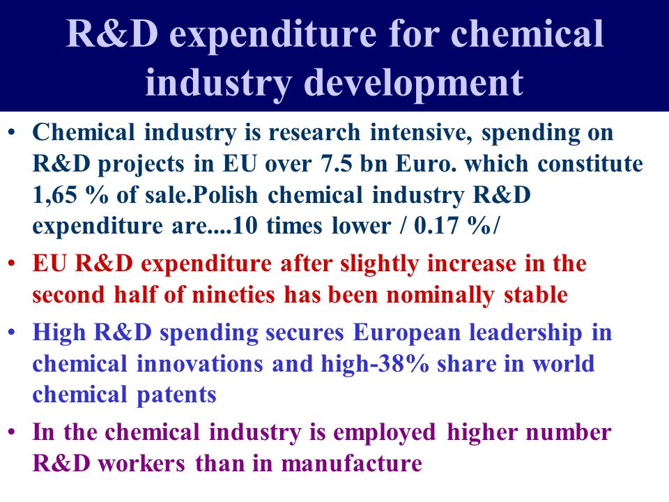 R&D expenditure for chemical industry development