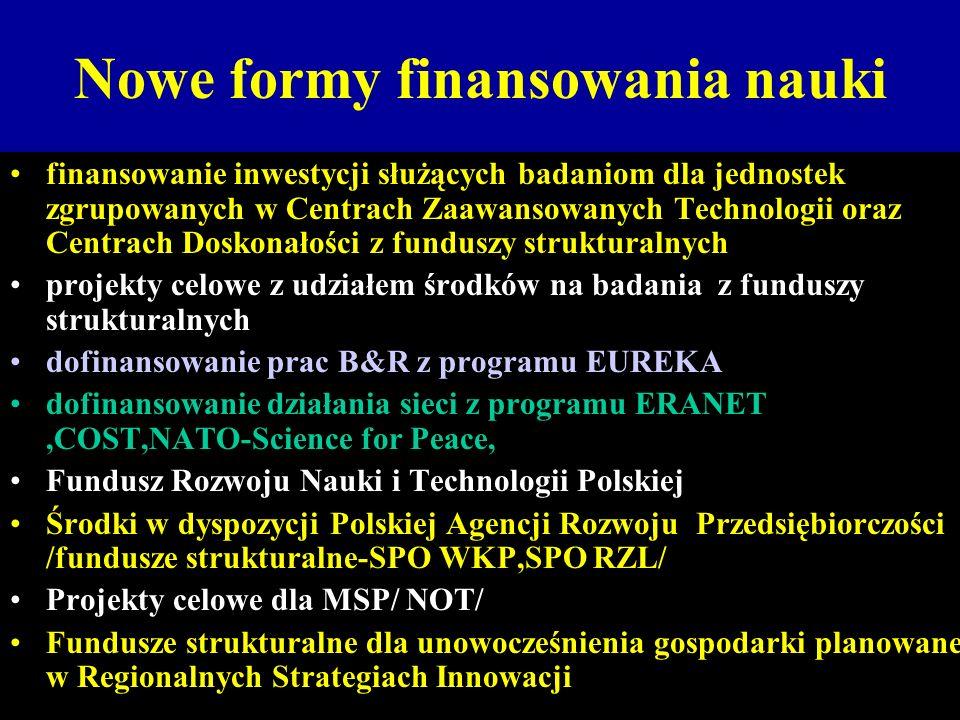 Nowe formy finansowania nauki