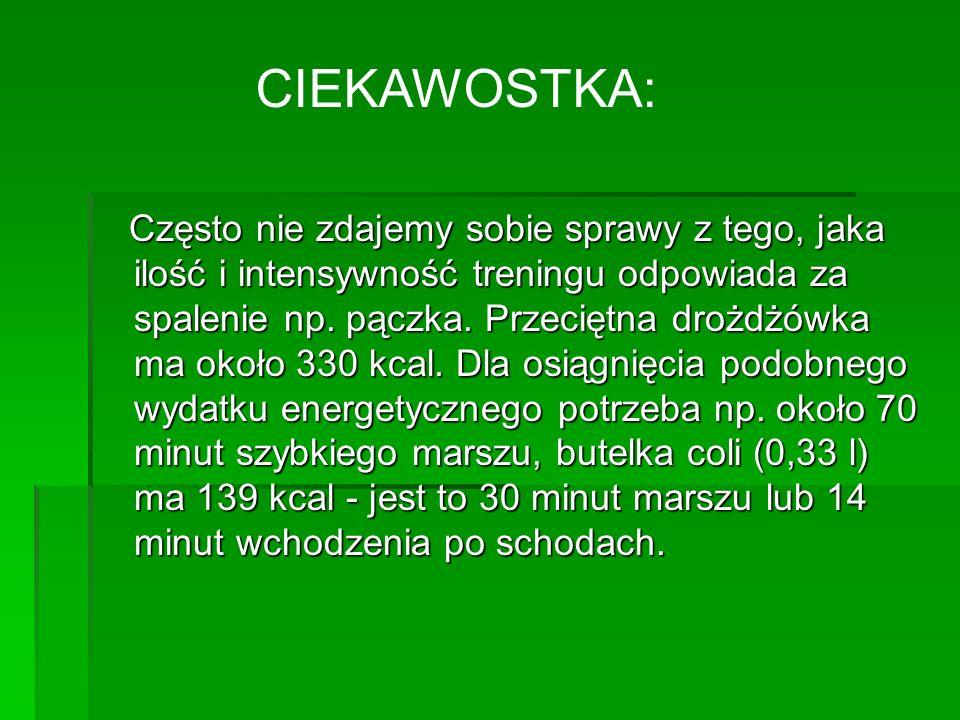 CIEKAWOSTKA: