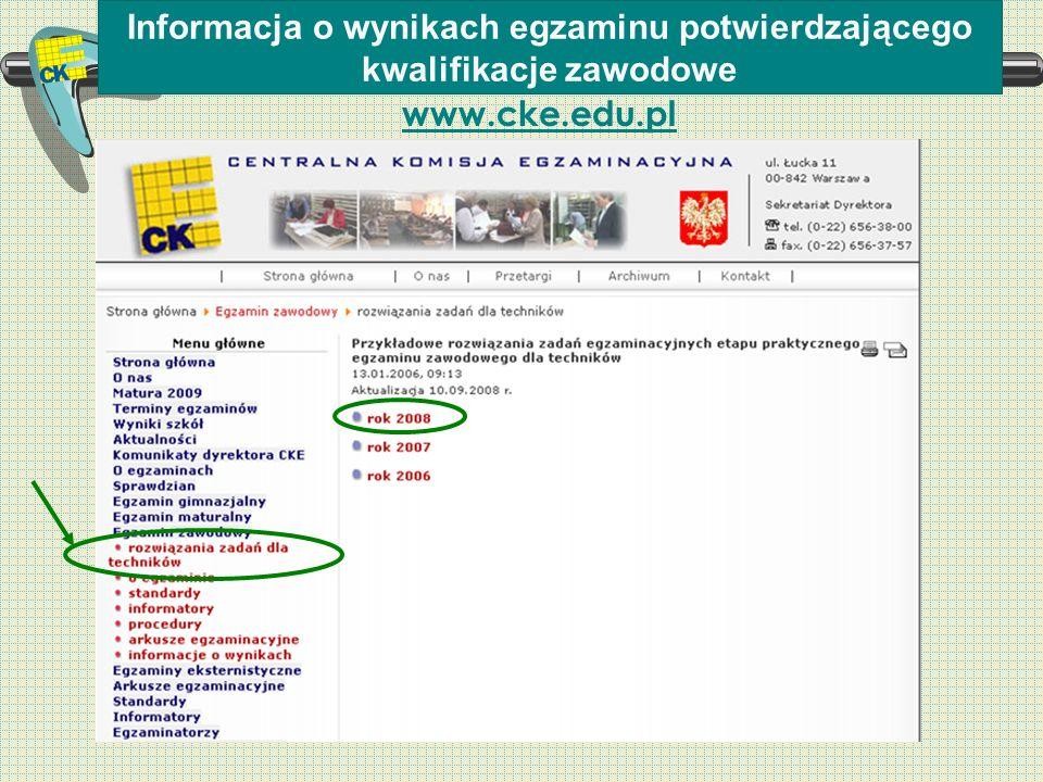 Informacja o wynikach egzaminu potwierdzającego kwalifikacje zawodowe