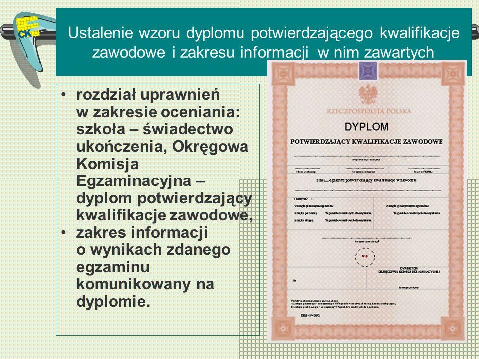 Ustalenie wzoru dyplomu potwierdzającego kwalifikacje zawodowe i zakresu informacji w nim zawartych