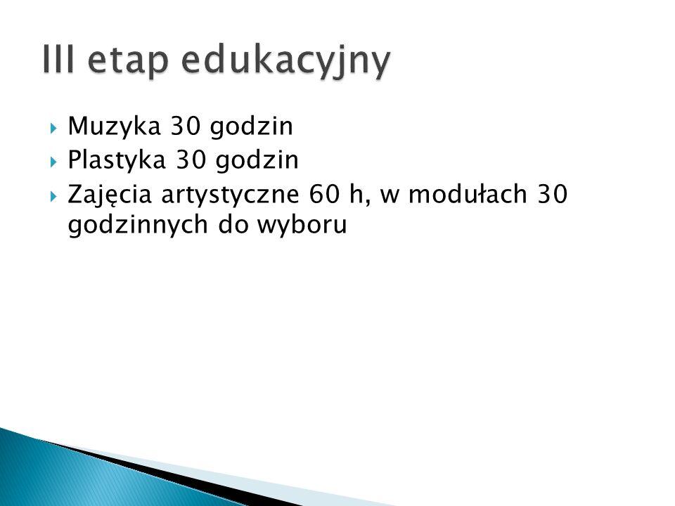 III etap edukacyjny Muzyka 30 godzin Plastyka 30 godzin