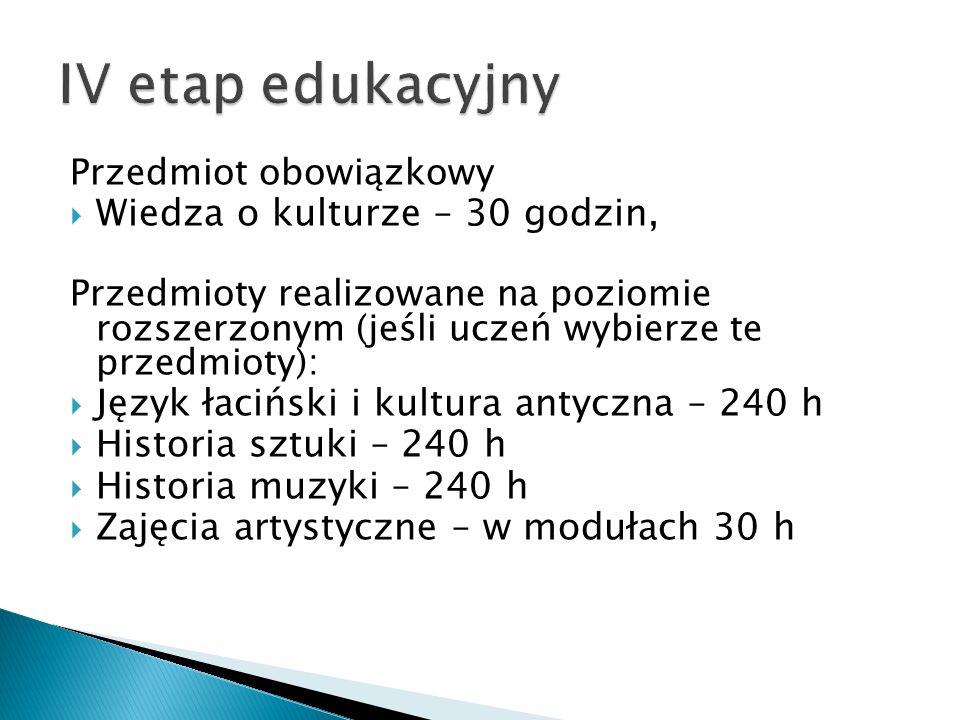 IV etap edukacyjny Wiedza o kulturze – 30 godzin,