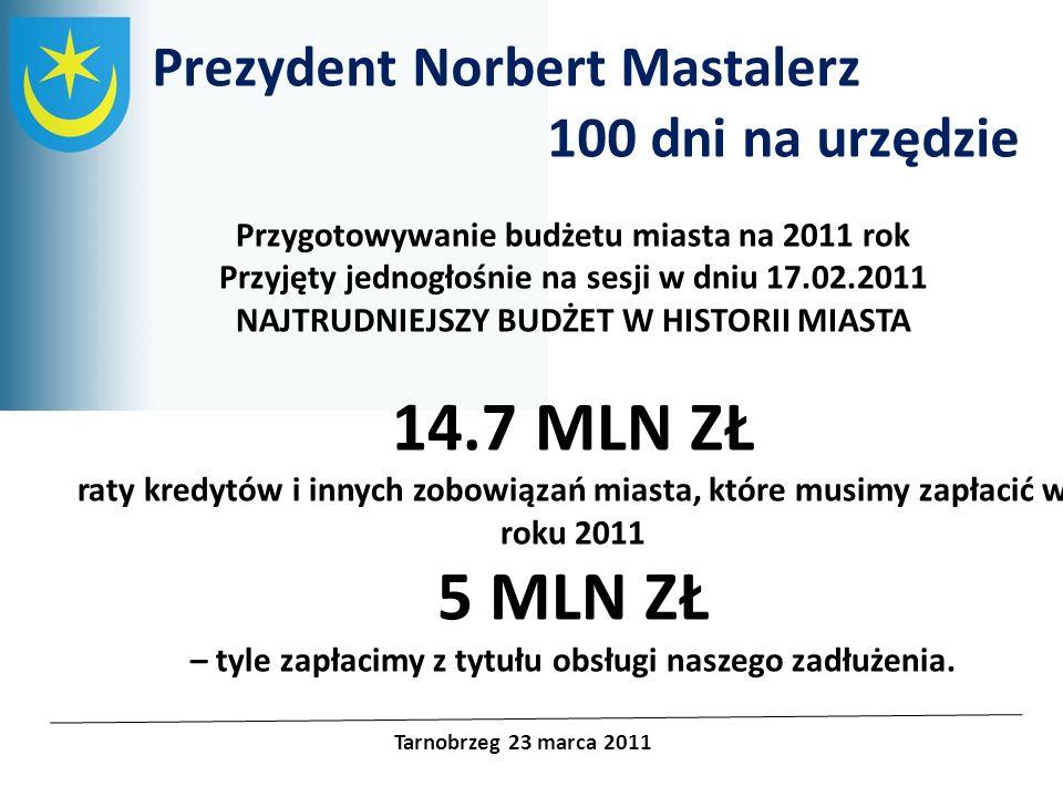 14.7 MLN ZŁ 5 MLN ZŁ Prezydent Norbert Mastalerz 100 dni na urzędzie