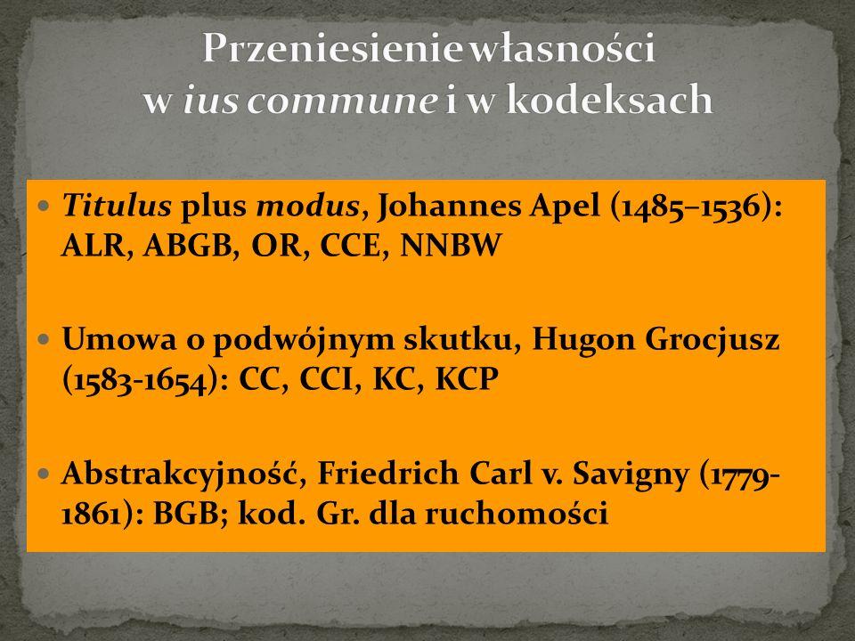 Przeniesienie własności w ius commune i w kodeksach