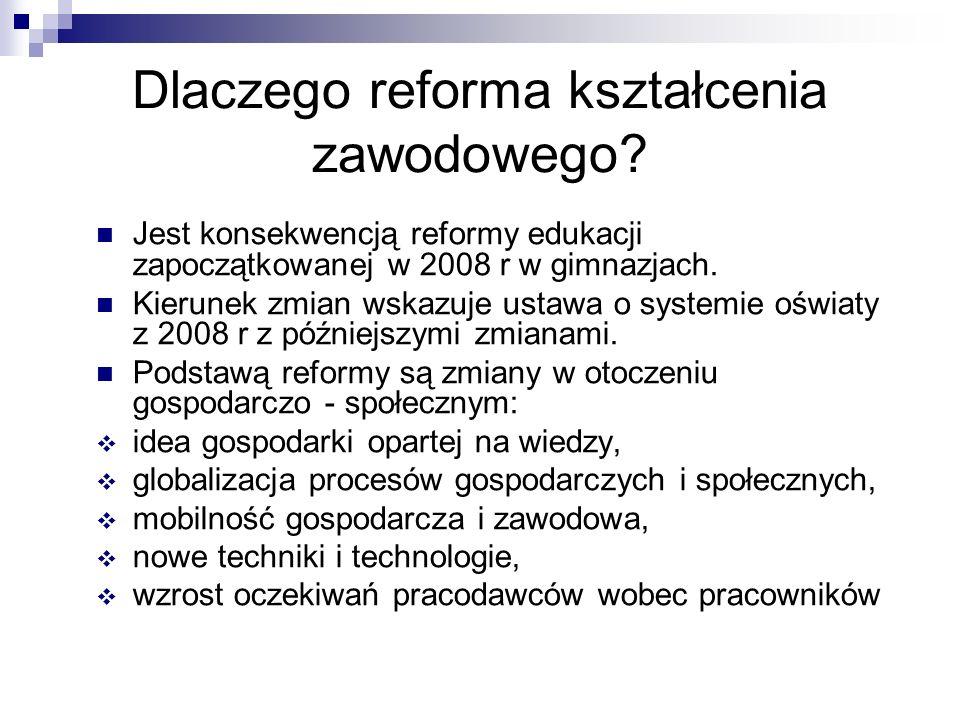Dlaczego reforma kształcenia zawodowego