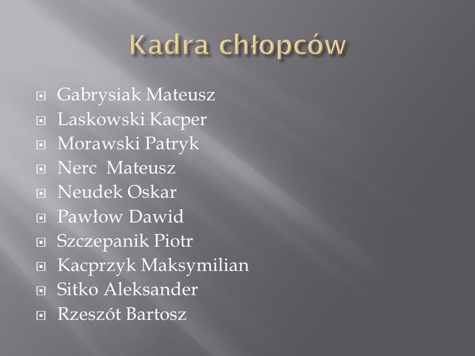 Kadra chłopców Gabrysiak Mateusz Laskowski Kacper Morawski Patryk