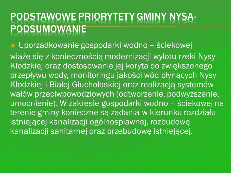 Podstawowe priorytety gminy Nysa- podsumowanie
