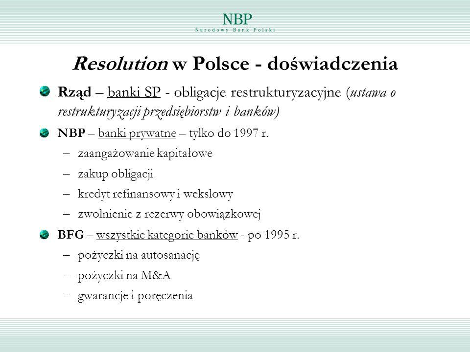 Resolution w Polsce - doświadczenia