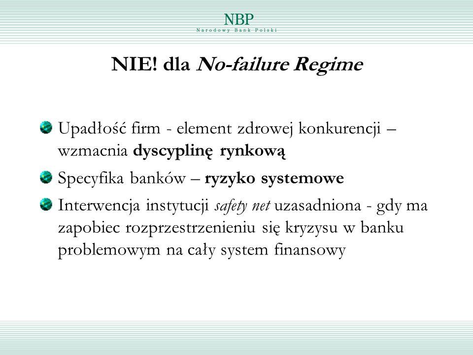 NIE! dla No-failure Regime