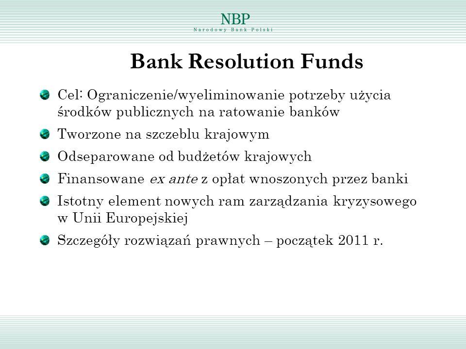 Bank Resolution Funds Cel: Ograniczenie/wyeliminowanie potrzeby użycia środków publicznych na ratowanie banków.