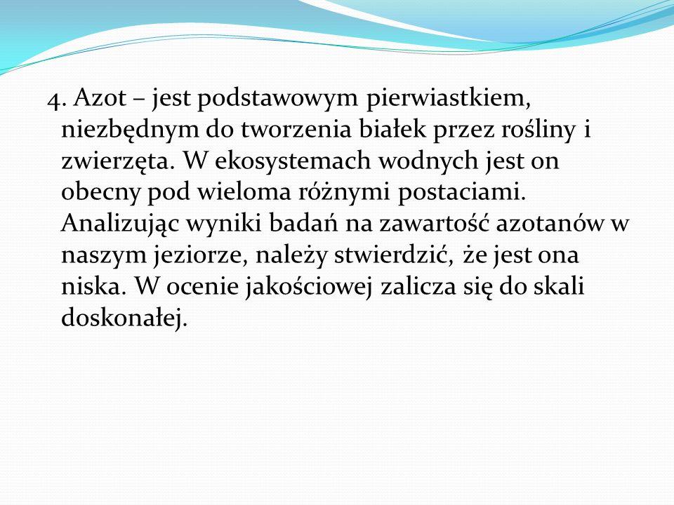 4. Azot – jest podstawowym pierwiastkiem, niezbędnym do tworzenia białek przez rośliny i zwierzęta.