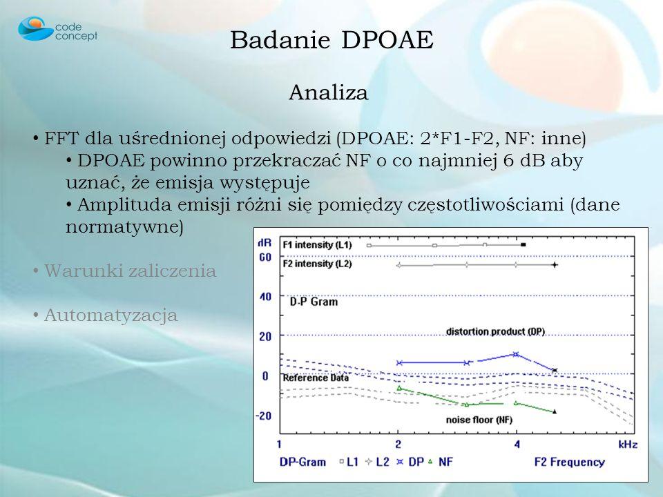 Badanie DPOAE Analiza. FFT dla uśrednionej odpowiedzi (DPOAE: 2*F1-F2, NF: inne)