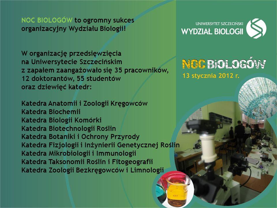 NOC BIOLOGÓW to ogromny sukces organizacyjny Wydziału Biologii!