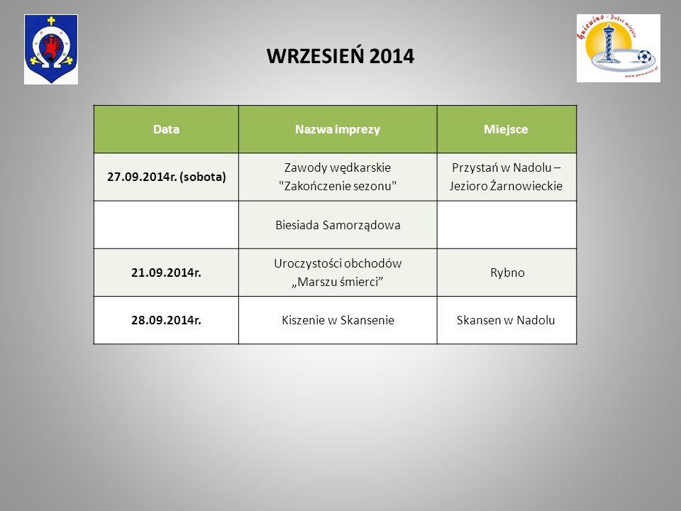 WRZESIEŃ 2014 Data Nazwa imprezy Miejsce 27.09.2014r. (sobota)