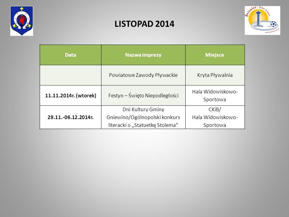 LISTOPAD 2014 Data Nazwa imprezy Miejsce Powiatowe Zawody Pływackie