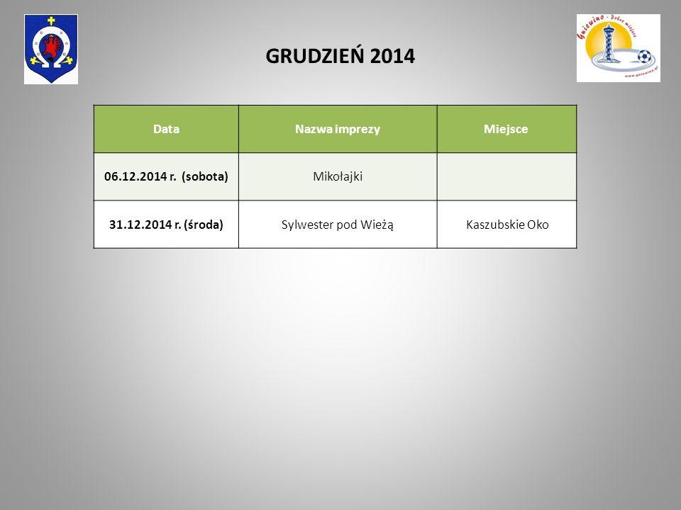 GRUDZIEŃ 2014 Data Nazwa imprezy Miejsce 06.12.2014 r. (sobota)
