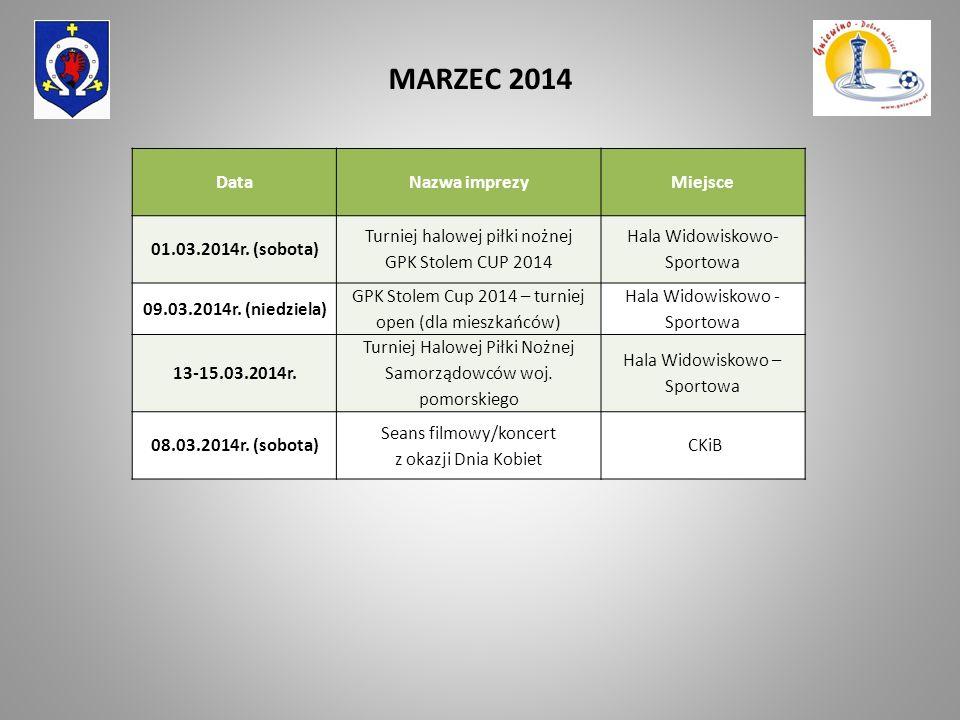 MARZEC 2014 Data Nazwa imprezy Miejsce 01.03.2014r. (sobota)
