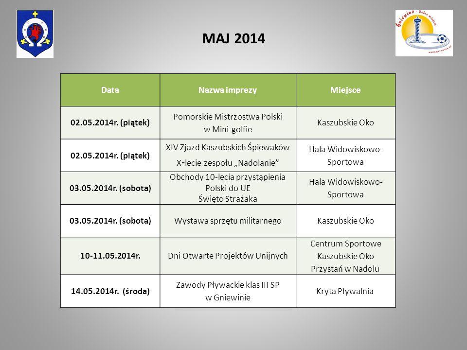 MAJ 2014 Data Nazwa imprezy Miejsce 02.05.2014r. (piątek)