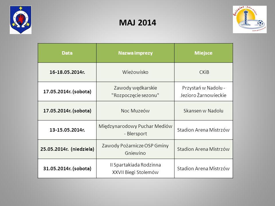 MAJ 2014 Data Nazwa imprezy Miejsce 16-18.05.2014r. Wieżowisko CKiB